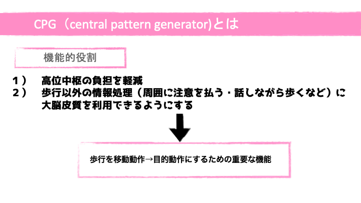 CPG役割